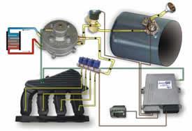 газова инжекционна уредба